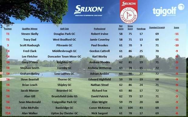Srixon Amateur Championship Leaderboard